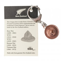 NZ Penny Hat Utility Clip from